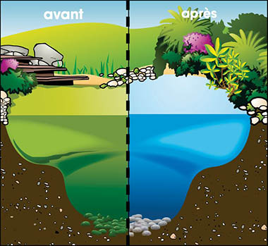 Pompe de bassin et filtre de bassin petit prix for Pompe de filtration pour bassin exterieur