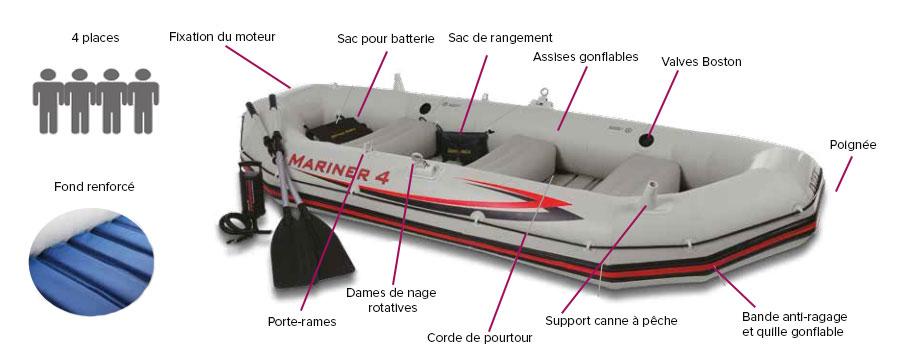 kit bateau gonflable 4 places mariner 4 avec rames et gonfleur intex