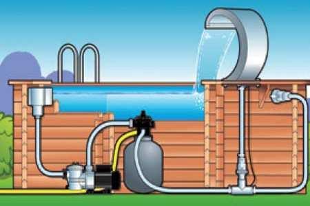 Cascade de piscine en inox ubbink mamba led jardideco for Accessoires piscine 54