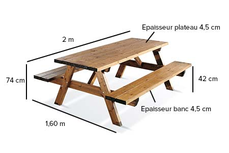 Table en bois picnic beautiful table de piquenique en bois with table en bois picnic perfect - Plan de table de pique nique ...