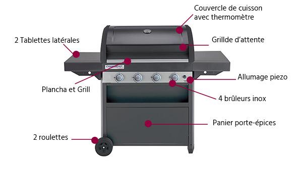 Barbecue au gaz campingaz mod le class 4 lbd prix mini - Cache bruleur barbecue gaz ...