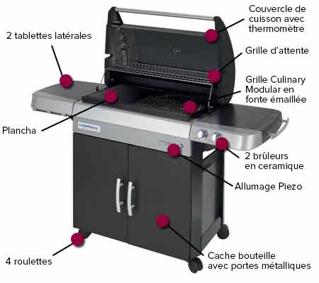 barbecue gaz campingaz class 3 rbs ld accessoires pas cher. Black Bedroom Furniture Sets. Home Design Ideas