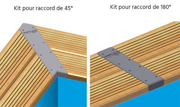 Kit de finitions pour margelles de piscine bois ubbink for Piscine en kit bois hors sol