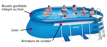 Liner seul piscine ellipse 6 10 x 3 66 x 1 22 m intex for Piscine intex 3 66 x 1 22