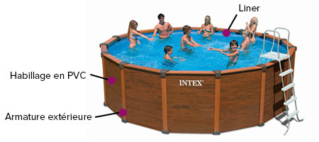 bache a bulle pour piscine intex sequoia spirit. Black Bedroom Furniture Sets. Home Design Ideas