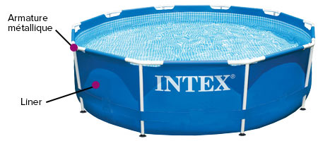 Liner seul intex pour piscine tubulaire ronde prism 3 66 x for Piscine intex 3 66 x 0 99