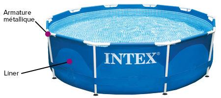 Liner seul piscine tubulaire rond 5 49 x 1 22 m intex for Liner piscine tubulaire
