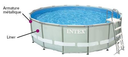 Liner seul intex gris pour piscine tubulaire ronde 5 49 for Liner piscine tubulaire
