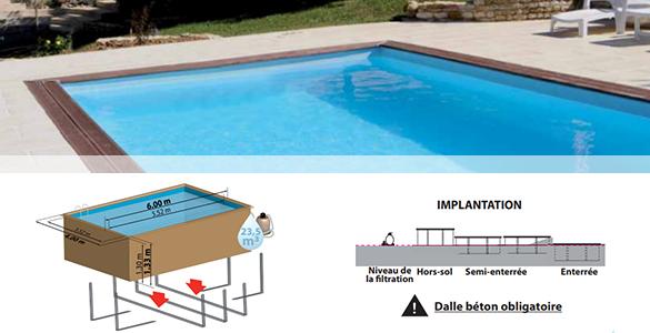 B che d 39 hivernage pour piscine rectangulaire sunbay - Bache d hivernage pour piscine ...