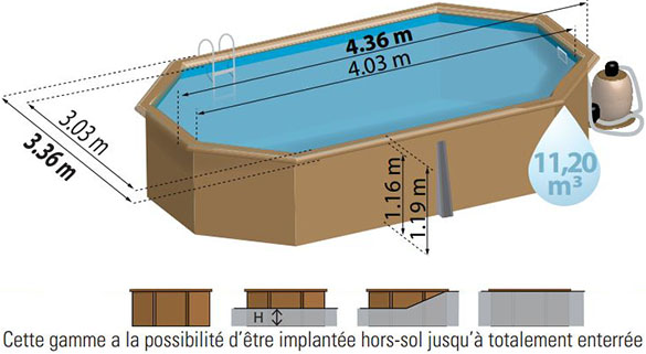Piscine bois sunbay grenade 4 36 x 3 36 x 1 19 m filtre for Piscine sunbay grenade