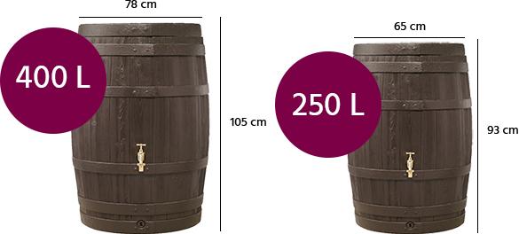 r cup rateur d 39 eau de pluie garantia mod le tonneau contenance au choix. Black Bedroom Furniture Sets. Home Design Ideas