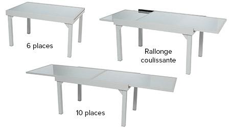table ronde extensible 10 personnes perfect salon de jardin modulo table extensible fauteuils. Black Bedroom Furniture Sets. Home Design Ideas